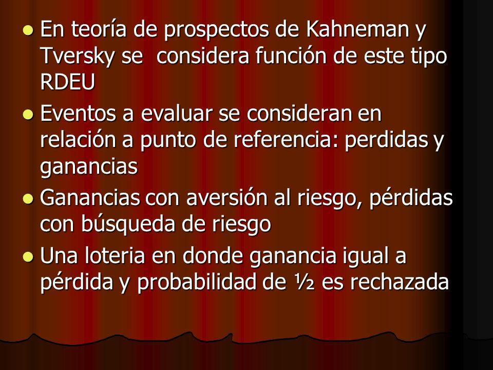 En teoría de prospectos de Kahneman y Tversky se considera función de este tipo RDEU En teoría de prospectos de Kahneman y Tversky se considera funció