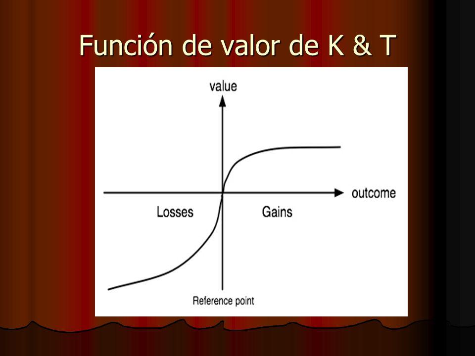 Función de valor de K & T