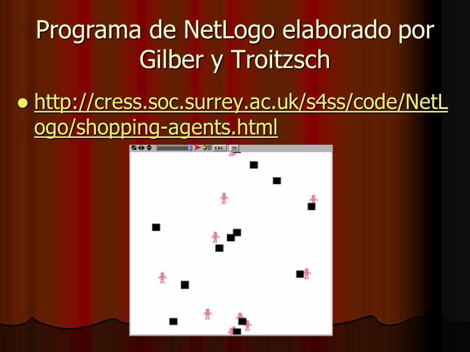 Programa de NetLogo elaborado por Gilber y Troitzsch http://cress.soc.surrey.ac.uk/s4ss/code/NetL ogo/shopping-agents.html http://cress.soc.surrey.ac.