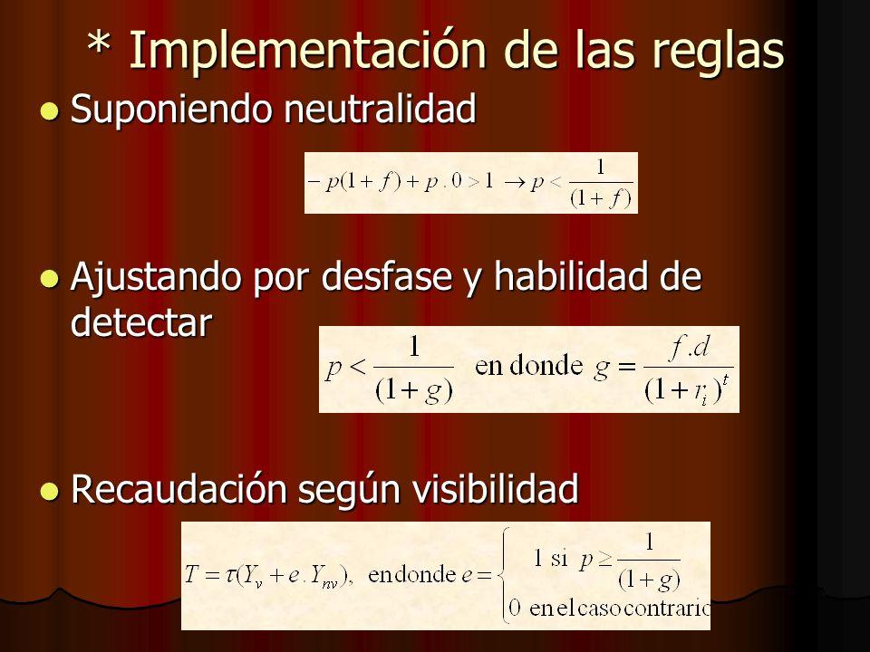 * Implementación de las reglas Suponiendo neutralidad Suponiendo neutralidad Ajustando por desfase y habilidad de detectar Ajustando por desfase y hab