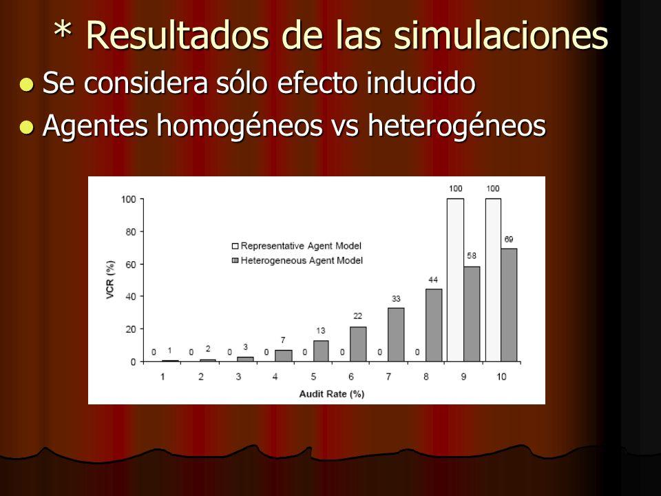 * Resultados de las simulaciones Se considera sólo efecto inducido Se considera sólo efecto inducido Agentes homogéneos vs heterogéneos Agentes homogé