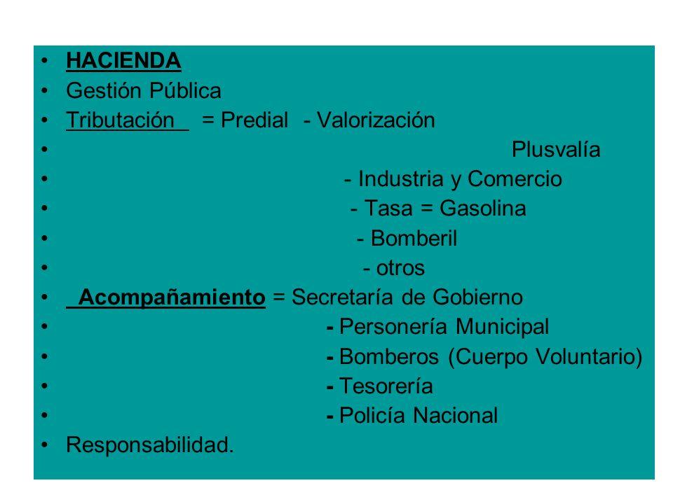 HACIENDA Gestión Pública Tributación = Predial - Valorización Plusvalía - Industria y Comercio - Tasa = Gasolina - Bomberil - otros Acompañamiento = S
