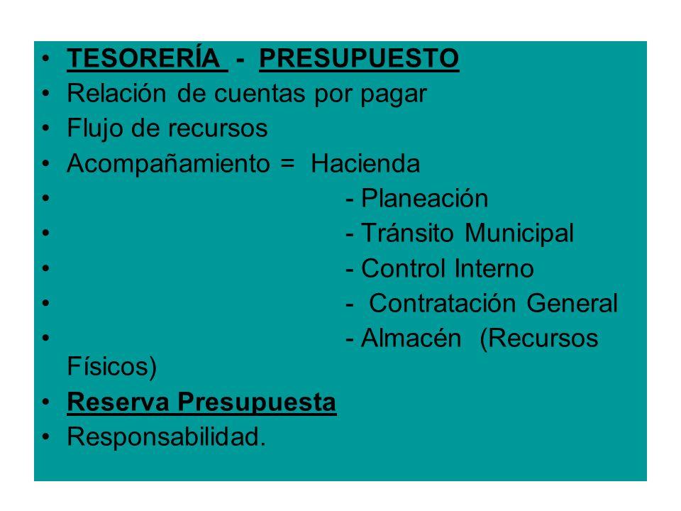 TESORERÍA - PRESUPUESTO Relación de cuentas por pagar Flujo de recursos Acompañamiento = Hacienda - Planeación - Tránsito Municipal - Control Interno