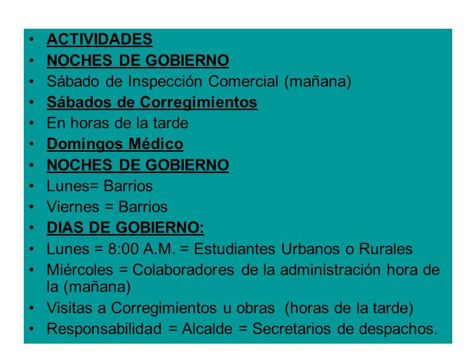 ACTIVIDADES NOCHES DE GOBIERNO Sábado de Inspección Comercial (mañana) Sábados de Corregimientos En horas de la tarde Domingos Médico NOCHES DE GOBIER