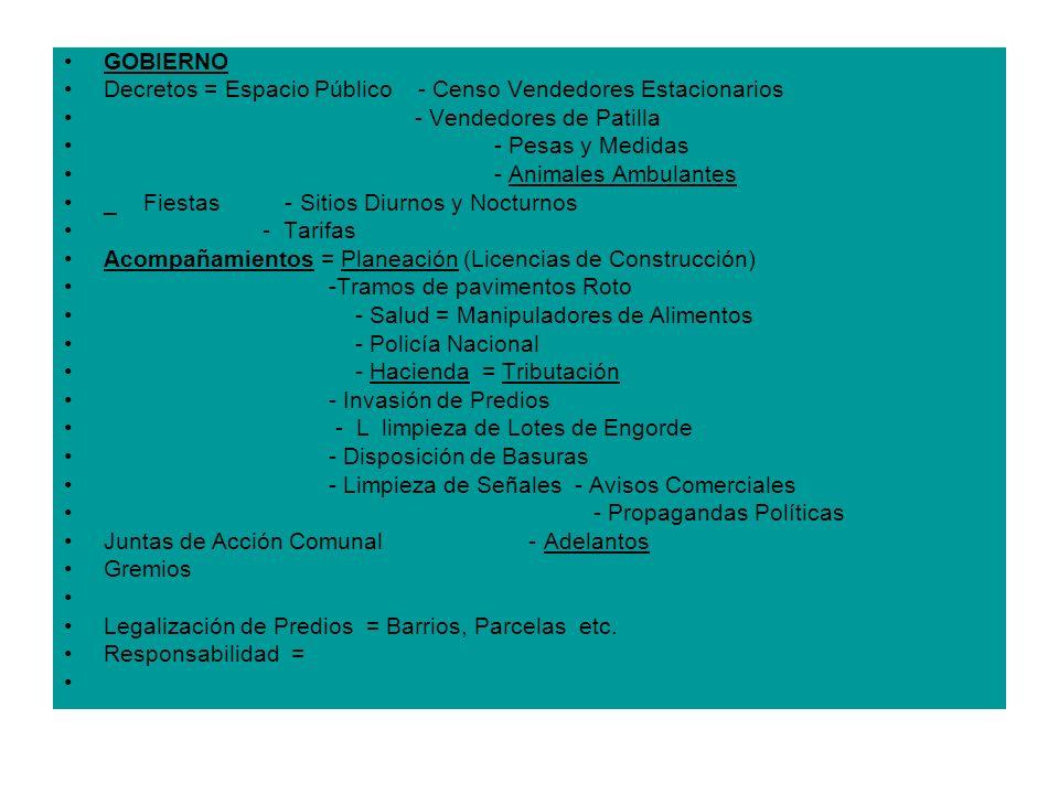 GOBIERNO Decretos = Espacio Público - Censo Vendedores Estacionarios - Vendedores de Patilla - Pesas y Medidas - Animales Ambulantes _ Fiestas - Sitio