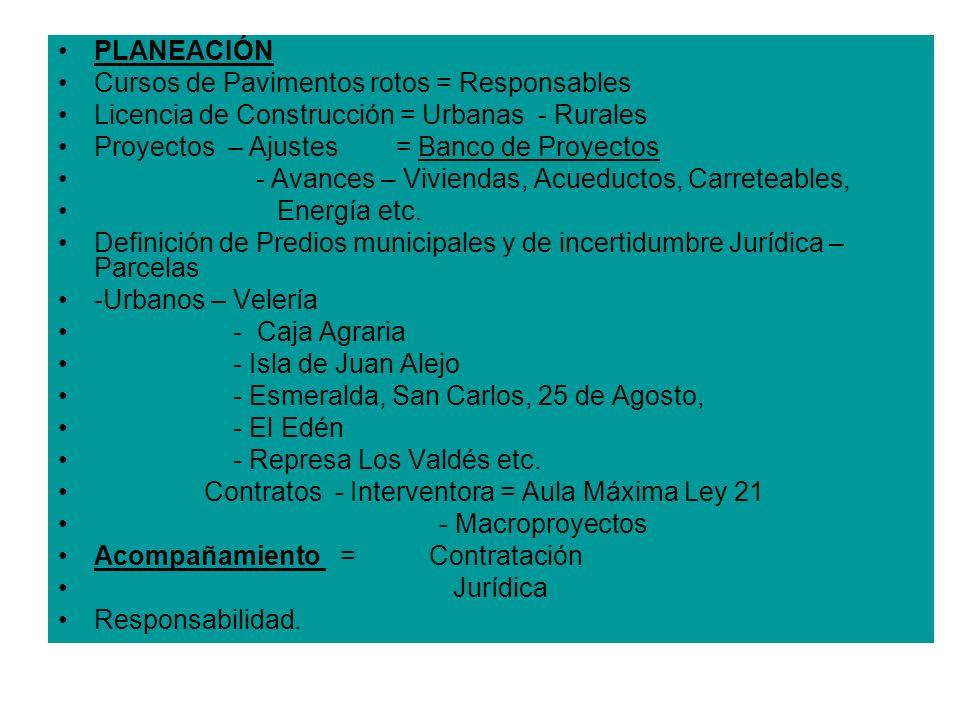 PLANEACIÓN Cursos de Pavimentos rotos = Responsables Licencia de Construcción = Urbanas - Rurales Proyectos – Ajustes = Banco de Proyectos - Avances –
