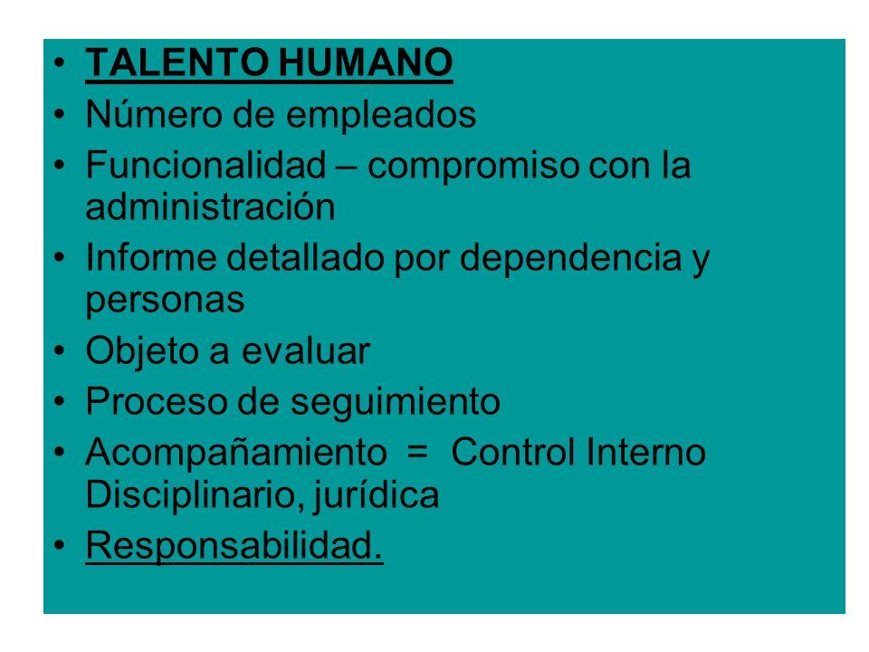 TALENTO HUMANO Número de empleados Funcionalidad – compromiso con la administración Informe detallado por dependencia y personas Objeto a evaluar Proc