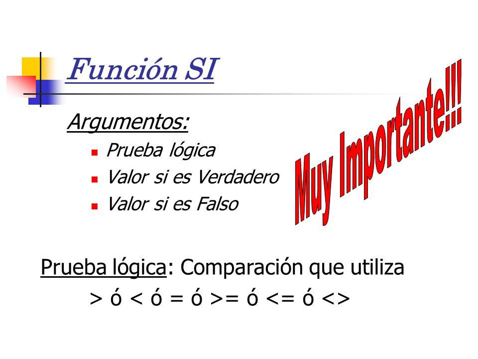 Función SI Argumentos: Prueba lógica Valor si es Verdadero Valor si es Falso Prueba lógica: Comparación que utiliza > ó = ó