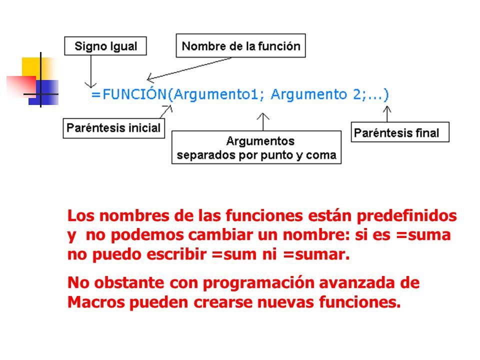 Los nombres de las funciones están predefinidos y no podemos cambiar un nombre: si es =suma no puedo escribir =sum ni =sumar.