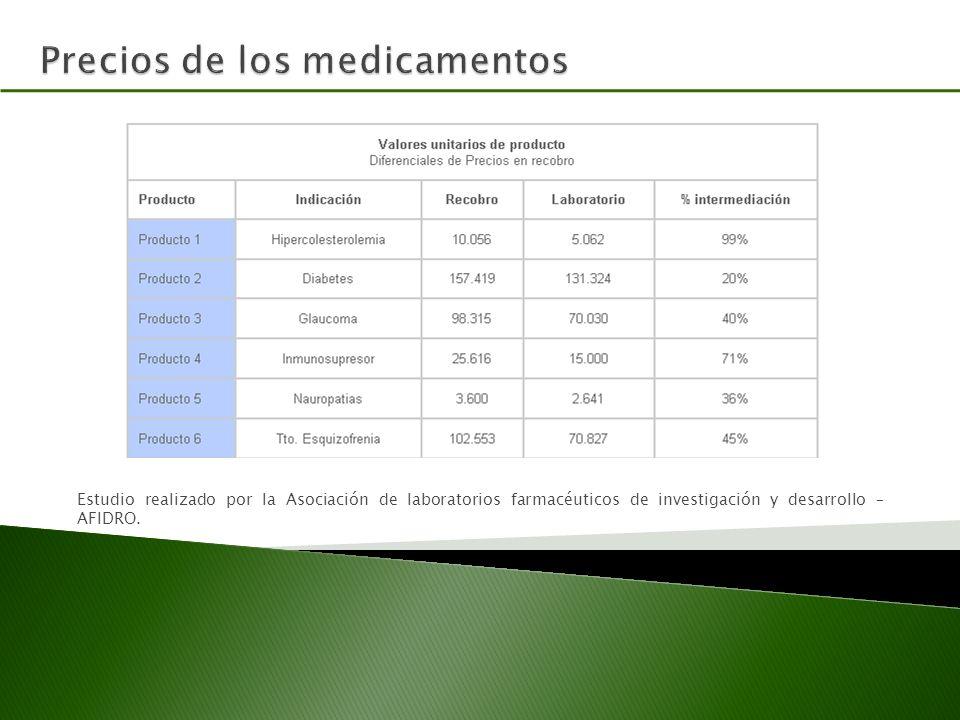 Estudio realizado por la Asociación de laboratorios farmacéuticos de investigación y desarrollo – AFIDRO.