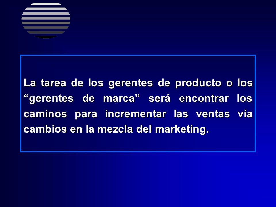 Los aspectos a ser considerados en el marketing de los PRODUCTOS incluyen calidad, funciones (standard y opcionales), estilo, marca, tamaño, packaging