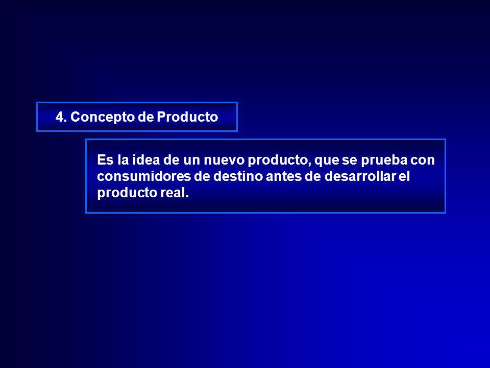 3. Segmentación de Mercado División de mercado en grupos de compradores definidos que tienen requerimientos o hábitos de compra diferentes.