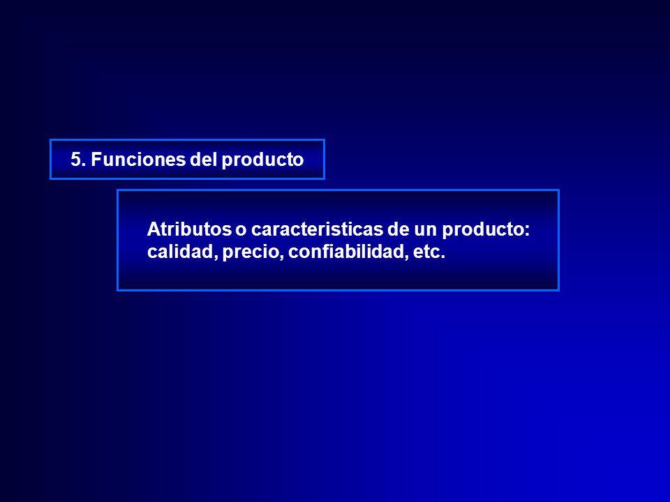 4. Concepto de Producto Es la idea de un nuevo producto, que se prueba con consumidores de destino antes de desarrollar el producto real.
