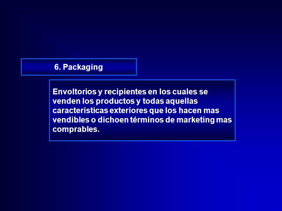 5. Funciones del producto Atributos o caracteristicas de un producto: calidad, precio, confiabilidad, etc.