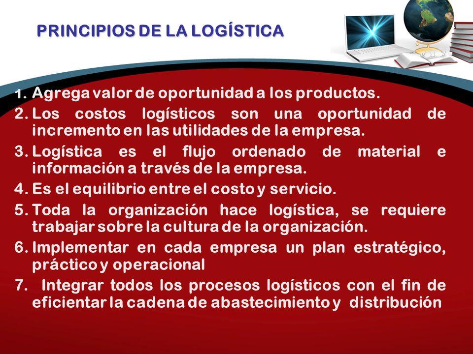 PRINCIPIOS DE LA LOGÍSTICA 1. Agrega valor de oportunidad a los productos. 2.Los costos logísticos son una oportunidad de incremento en las utilidades