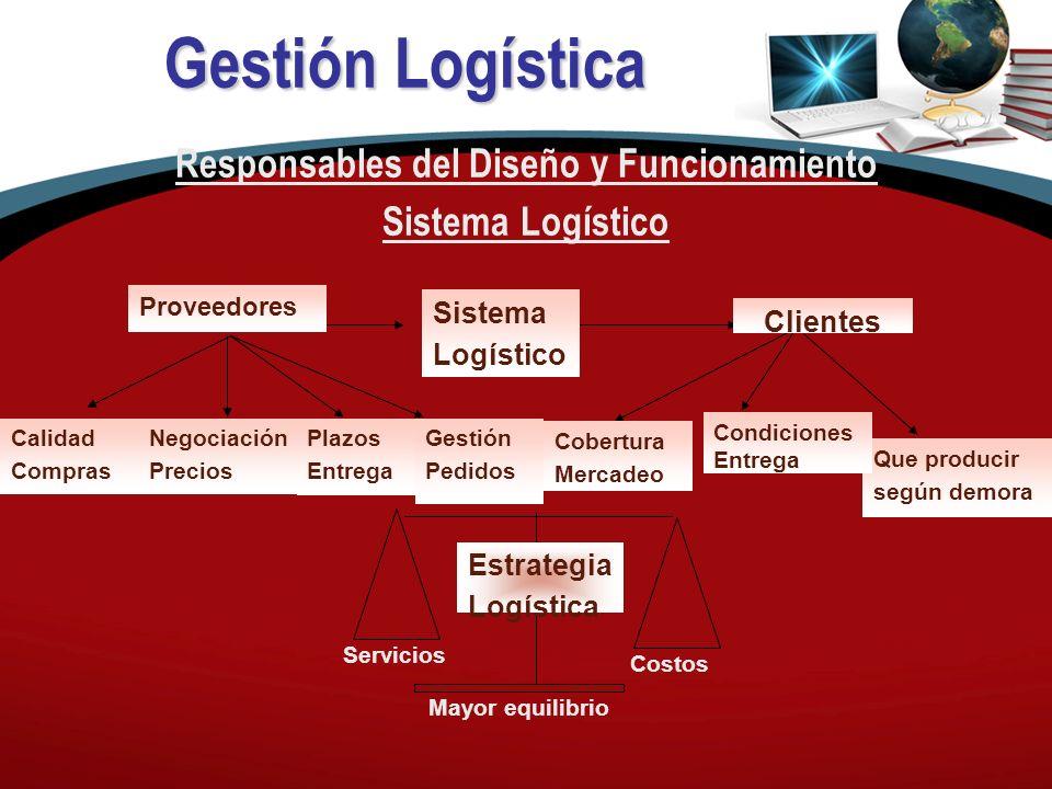 Gestión Logística Responsables del Diseño y Funcionamiento Sistema Logístico Sistema Logístico Plazos Entrega Gestión Pedidos Negociación Precios Cali