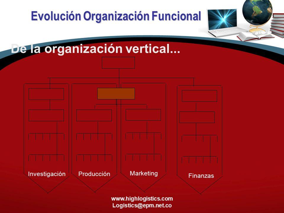 www.highlogistics.com Logistics@epm.net.co Evolución Organización Funcional De la organización vertical... Producción Finanzas Investigación Marketing