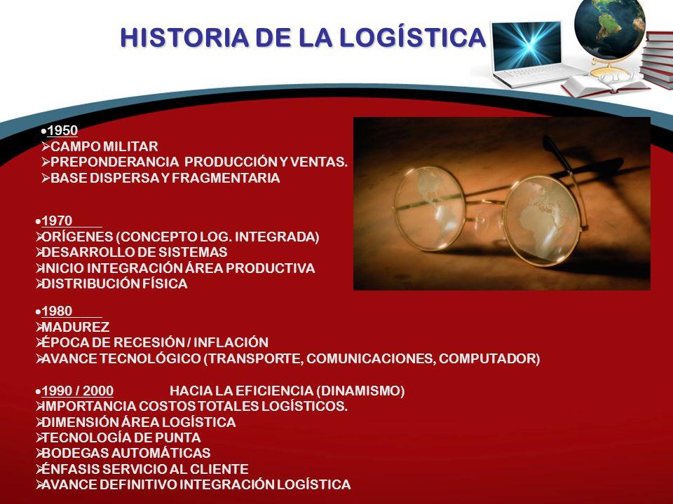 HISTORIA DE LA LOGÍSTICA 1990 / 2000HACIA LA EFICIENCIA (DINAMISMO) Ø IMPORTANCIA COSTOS TOTALES LOGÍSTICOS. Ø DIMENSIÓN ÁREA LOGÍSTICA Ø TECNOLOGÍA D