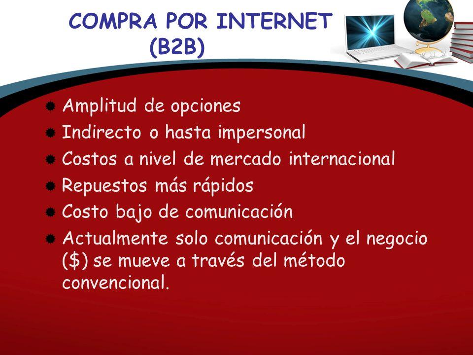 COMPRA POR INTERNET (B2B) Amplitud de opciones Indirecto o hasta impersonal Costos a nivel de mercado internacional Repuestos más rápidos Costo bajo de comunicación Actualmente solo comunicación y el negocio ($) se mueve a través del método convencional.