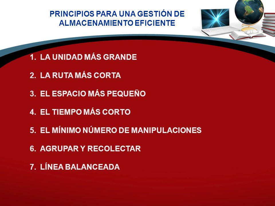 PRINCIPIOS PARA UNA GESTIÓN DE ALMACENAMIENTO EFICIENTE 1.LA UNIDAD MÁS GRANDE 2.LA RUTA MÁS CORTA 3.EL ESPACIO MÁS PEQUEÑO 4.EL TIEMPO MÁS CORTO 5.EL MÍNIMO NÚMERO DE MANIPULACIONES 6.AGRUPAR Y RECOLECTAR 7.LÍNEA BALANCEADA