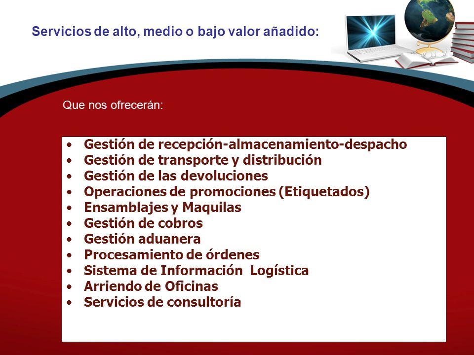 Gestión de recepción-almacenamiento-despacho Gestión de transporte y distribución Gestión de las devoluciones Operaciones de promociones (Etiquetados)