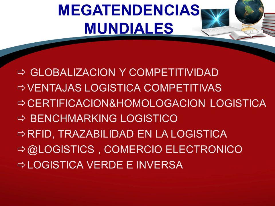 MEGATENDENCIAS MUNDIALES GLOBALIZACION Y COMPETITIVIDAD VENTAJAS LOGISTICA COMPETITIVAS CERTIFICACION&HOMOLOGACION LOGISTICA BENCHMARKING LOGISTICO RFID, TRAZABILIDAD EN LA LOGISTICA @LOGISTICS, COMERCIO ELECTRONICO LOGISTICA VERDE E INVERSA