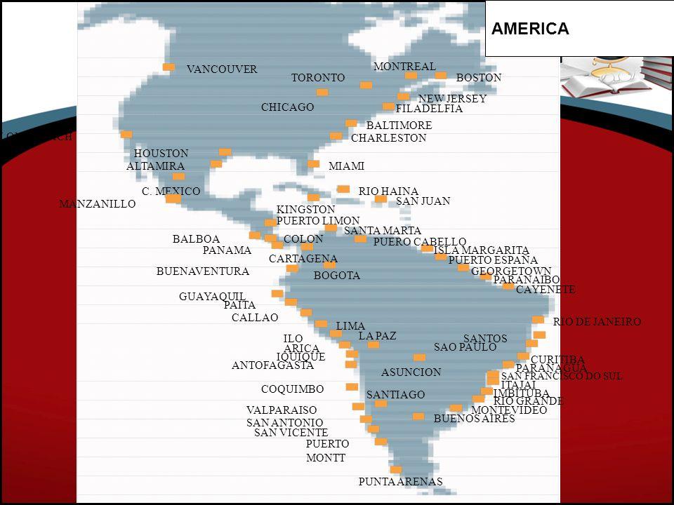 www.highlogistics.com Logistics@epm.net.co AMERICA