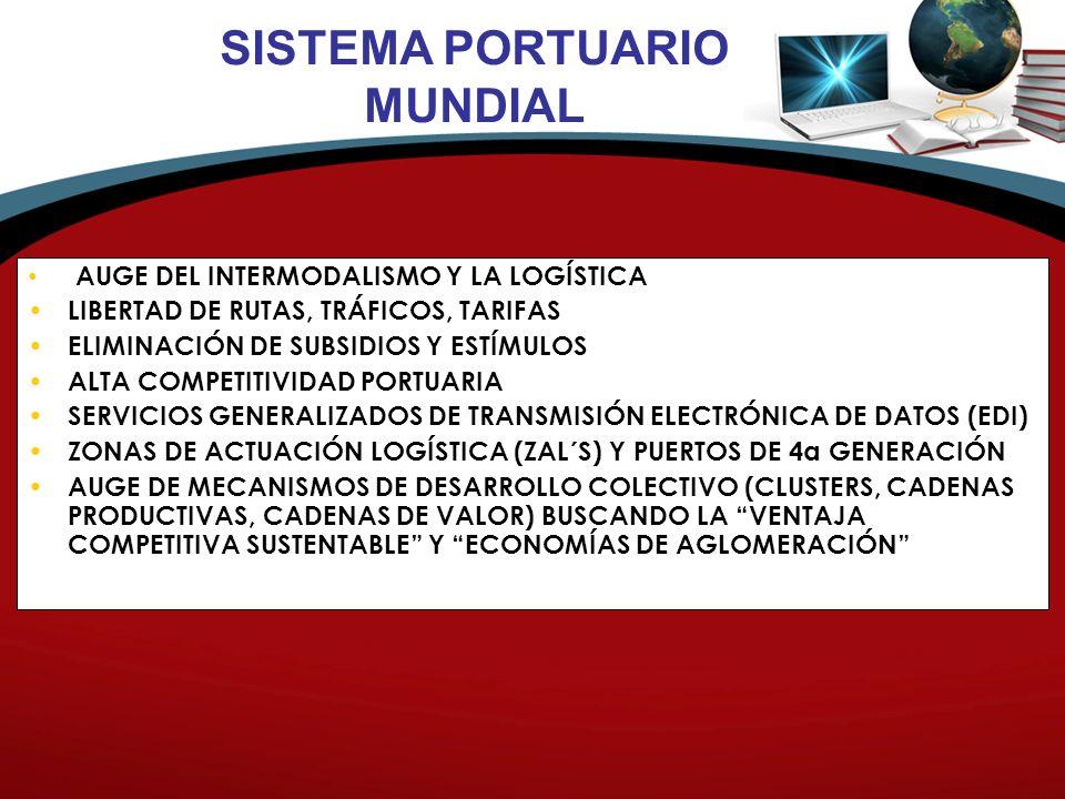 AUGE DEL INTERMODALISMO Y LA LOGÍSTICA LIBERTAD DE RUTAS, TRÁFICOS, TARIFAS ELIMINACIÓN DE SUBSIDIOS Y ESTÍMULOS ALTA COMPETITIVIDAD PORTUARIA SERVICIOS GENERALIZADOS DE TRANSMISIÓN ELECTRÓNICA DE DATOS (EDI) ZONAS DE ACTUACIÓN LOGÍSTICA (ZAL´S) Y PUERTOS DE 4a GENERACIÓN AUGE DE MECANISMOS DE DESARROLLO COLECTIVO (CLUSTERS, CADENAS PRODUCTIVAS, CADENAS DE VALOR) BUSCANDO LA VENTAJA COMPETITIVA SUSTENTABLE Y ECONOMÍAS DE AGLOMERACIÓN SISTEMA PORTUARIO MUNDIAL