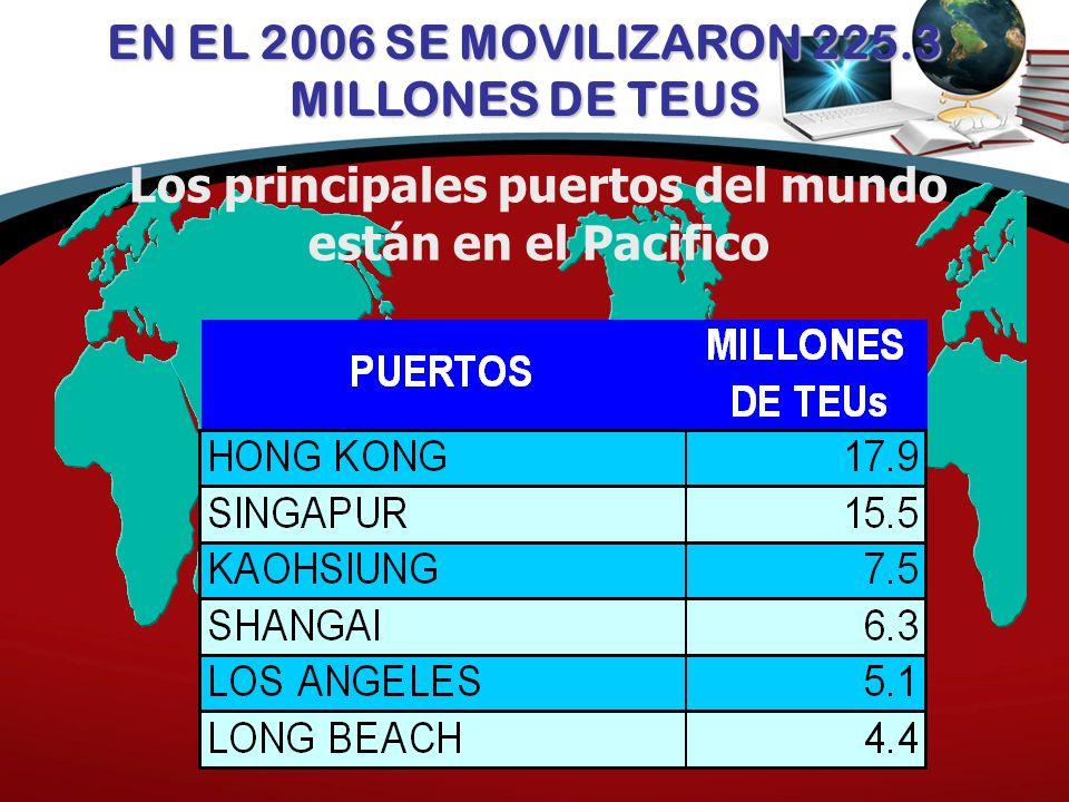 EN EL 2006 SE MOVILIZARON 225.3 MILLONES DE TEUS Los principales puertos del mundo están en el Pacifico