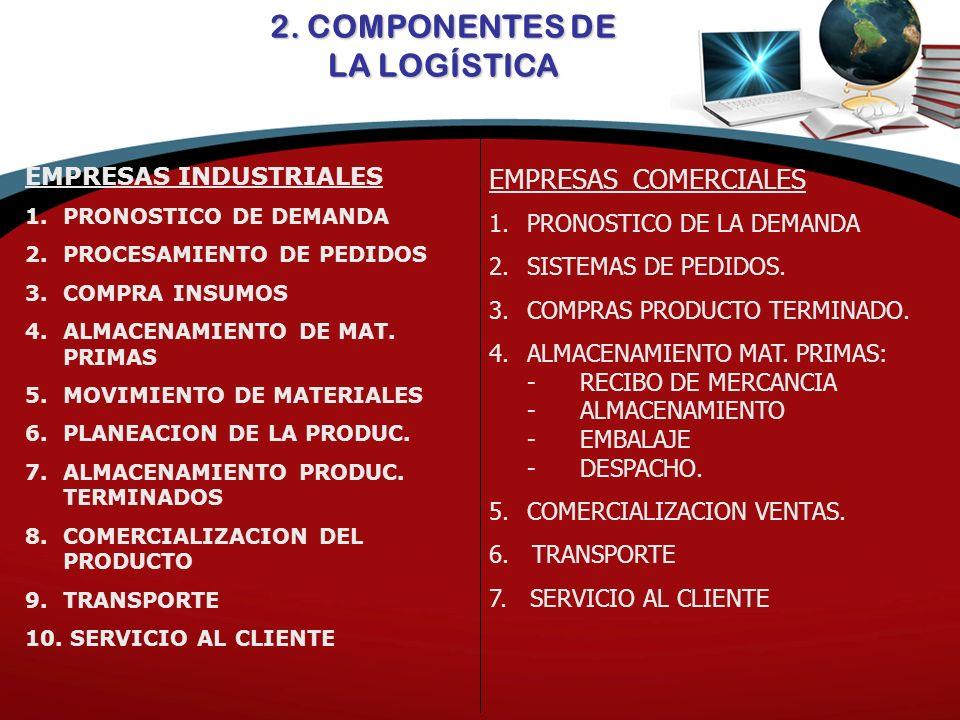 2. COMPONENTES DE LA LOGÍSTICA EMPRESAS INDUSTRIALES 1.PRONOSTICO DE DEMANDA 2.PROCESAMIENTO DE PEDIDOS 3.COMPRA INSUMOS 4.ALMACENAMIENTO DE MAT. PRIM
