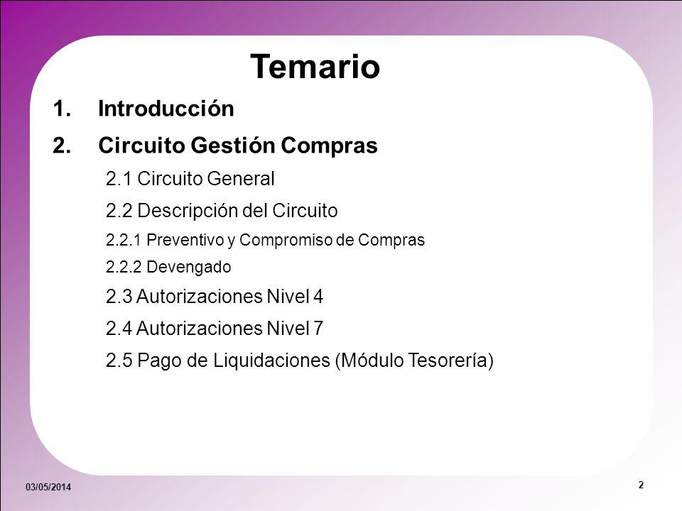 03/05/2014 2 Temario 1.Introducción 2.Circuito Gestión Compras 2.1 Circuito General 2.2 Descripción del Circuito 2.2.1 Preventivo y Compromiso de Comp
