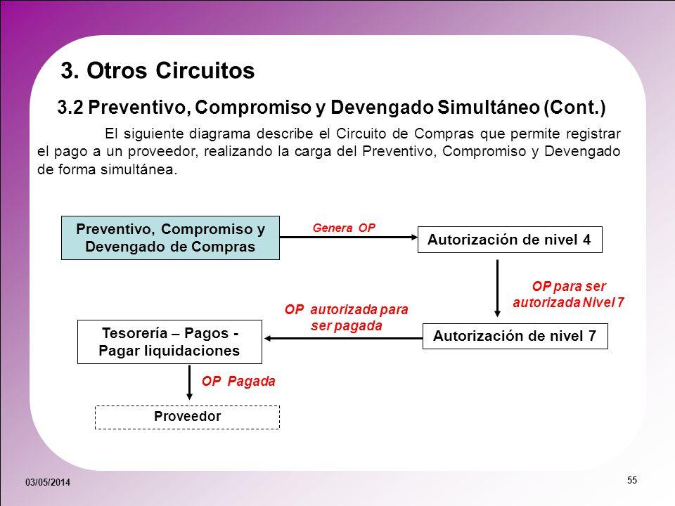 03/05/2014 55 3. Otros Circuitos Preventivo, Compromiso y Devengado de Compras Tesorería – Pagos - Pagar liquidaciones Autorización de nivel 7 Autoriz