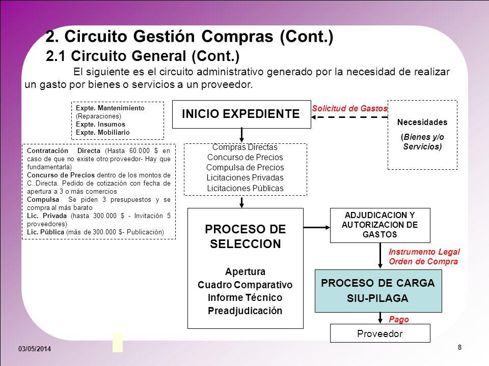 03/05/2014 8 Instrumento Legal Orden de Compra PROCESO DE CARGA SIU-PILAGA ADJUDICACION Y AUTORIZACION DE GASTOS PROCESO DE SELECCION Apertura Cuadro