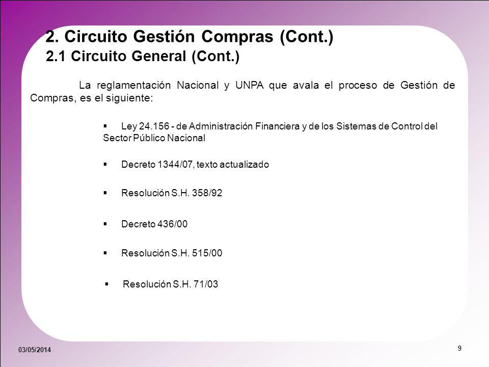 03/05/2014 9 2. Circuito Gestión Compras (Cont.) 2.1 Circuito General (Cont.) Ley 24.156 - de Administración Financiera y de los Sistemas de Control d