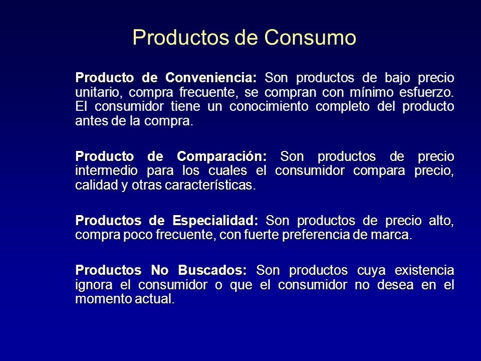 Clasificación de Productos Producto de Consumo: Son los productos destinados al uso de los consumidores finales, con fines no lucrativos. Productos In