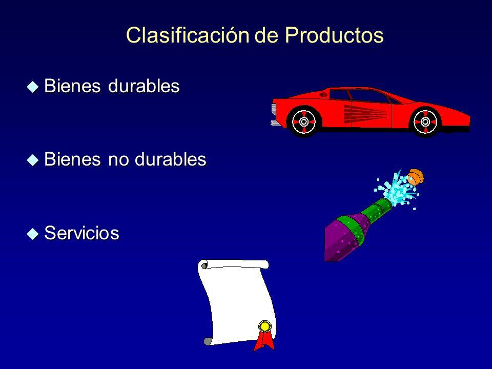 Tipos de Productos de Consumo Especialidad ConvenienciaComparación No buscados