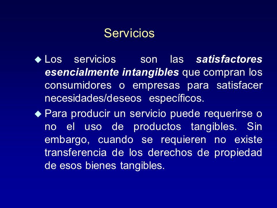 Clasificación de Productos u Bienes durables u Bienes no durables u Servicios
