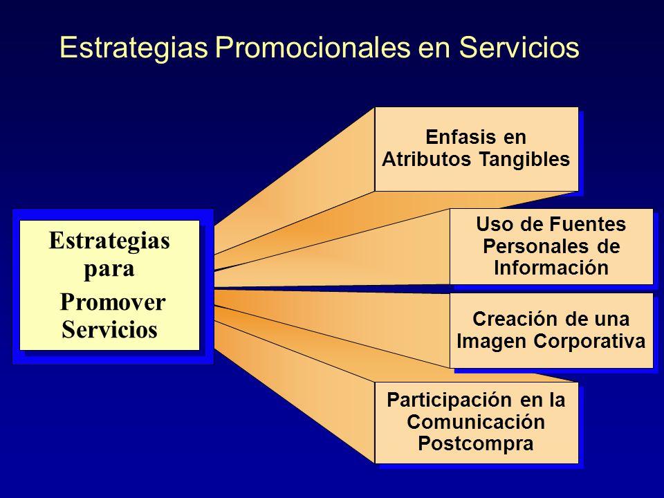 Características Unicas de los Servicios Intangibilidad Características que Distinguen a los Servicios Características que Distinguen a los Servicios I