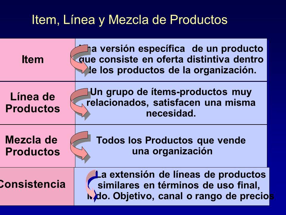 Estrategias Promocionales en Servicios Enfasis en Atributos Tangibles Uso de Fuentes Personales de Información Participación en la Comunicación Postco