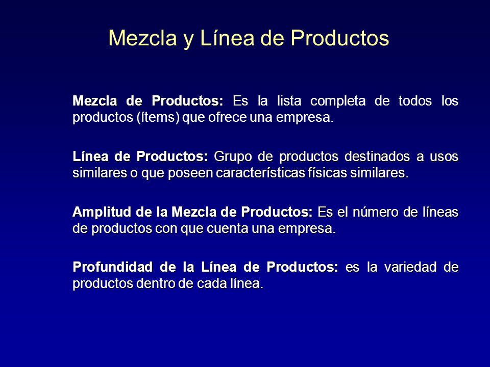 Item, Línea y Mezcla de Productos Item Línea de Productos Línea de Productos Mezcla de Productos Mezcla de Productos Una versión específica de un producto que consiste en oferta distintiva dentro de los productos de la organización.