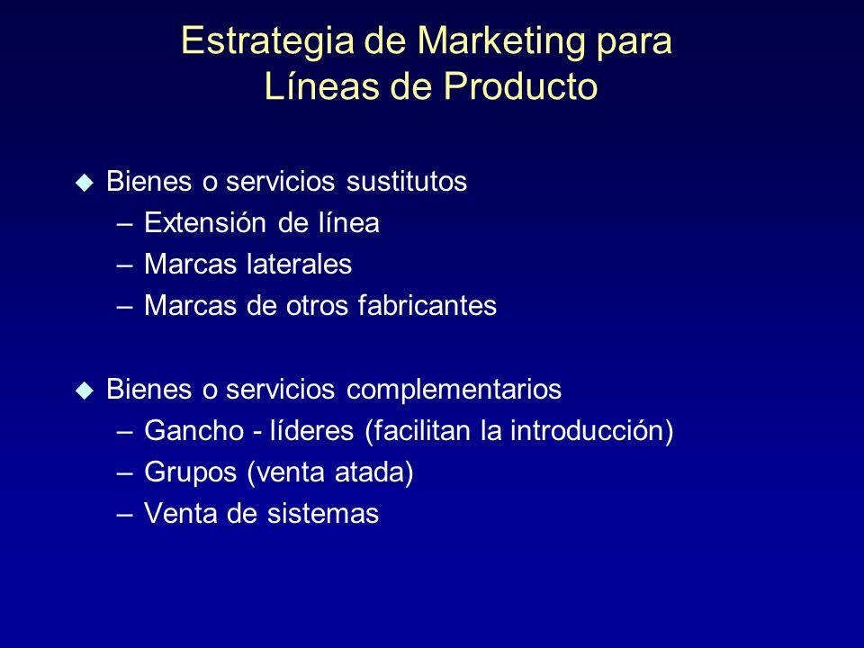 Líneas de Productos Calidad Equivalente Eficiencia en Ventas y Distribución Componentes Estandarizados Uniformidad en el Envase Economías en Publicidad Beneficio de las Líneas de Productos Beneficio de las Líneas de Productos