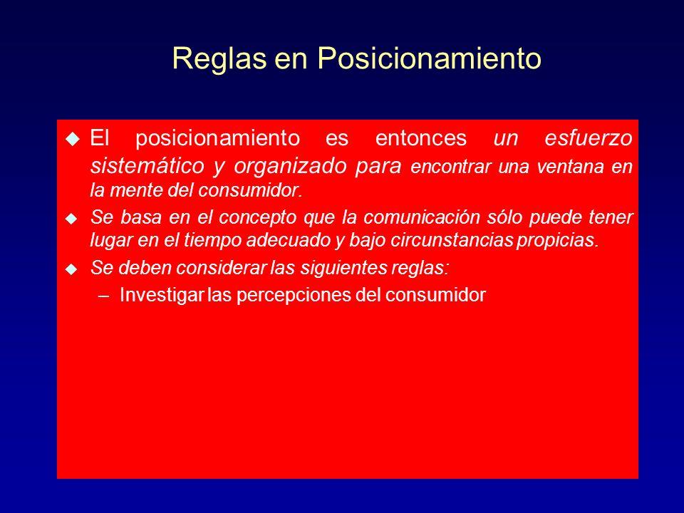 Etapas en el Proceso de Posicionamiento u Determinar los atributos relevantes usados por el mercado objetivo.