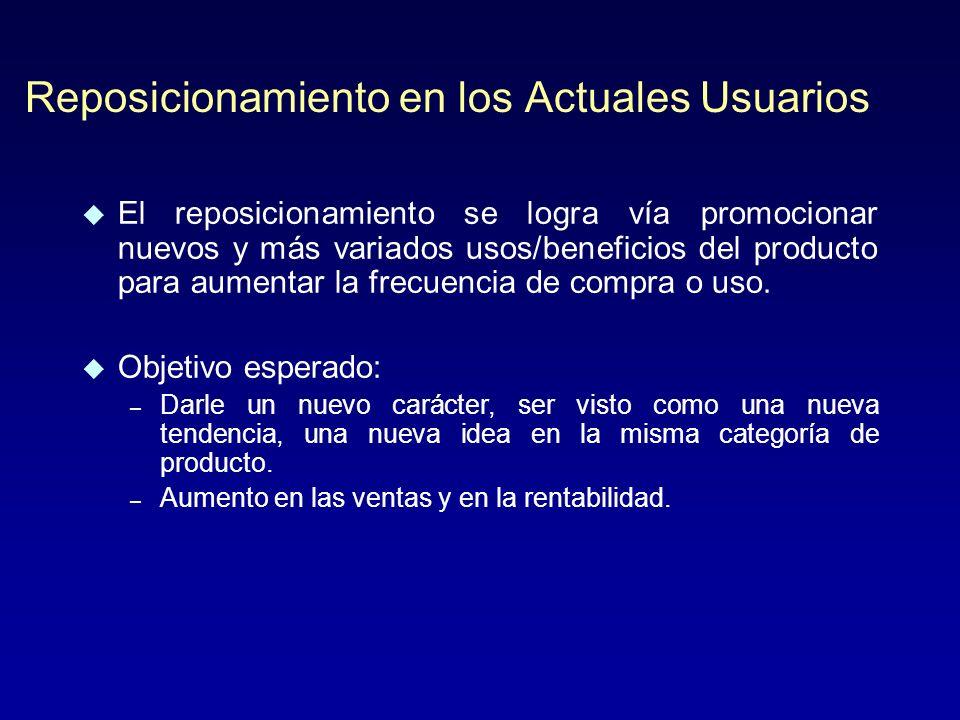 Reposicionamiento uNuNecesidad de aprovechar una oportunidad uCuCorregir un error de posicionamiento uAuAmpliar el ciclo de vida del producto uPuPenet