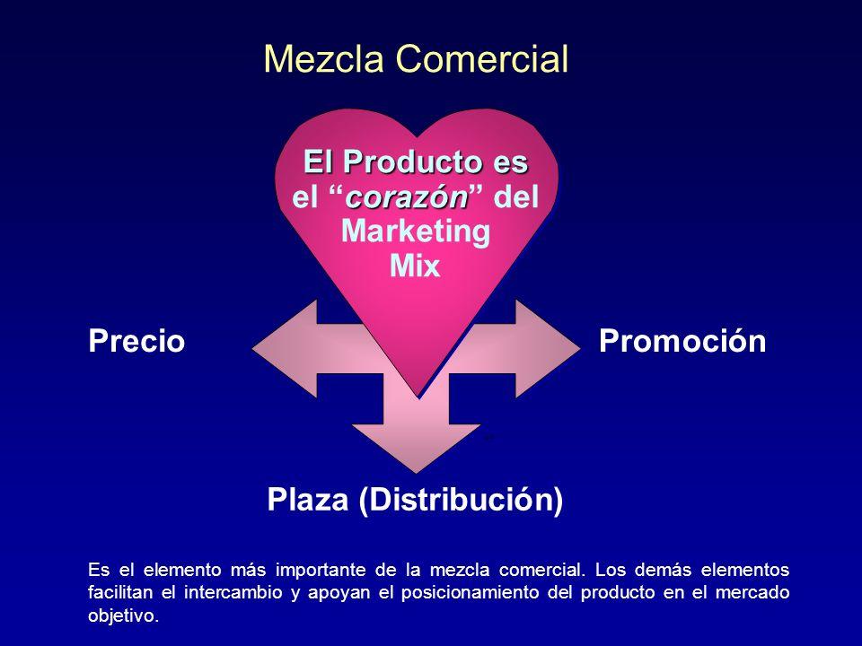 MEZCLA COMERCIAL MERCADO OBJETIVO PRODUCTO PRECIO PLAZA PROMOCIÓN