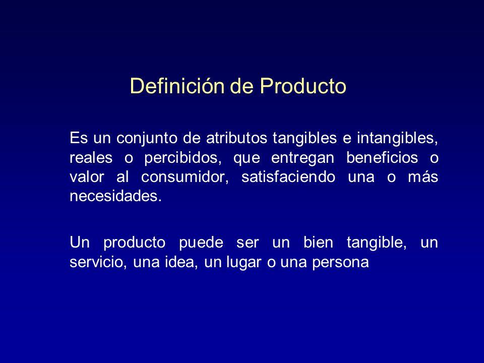 Estrategia de Posicionamiento u El posicionamiento de una marca es el nicho que una marca ocupa en la percepción general de las marcas relevantes de la categoría que tiene el segmento objetivo (posición en la mente de los consumidores) u Objetivo del Posicionamiento –Diferenciarse de la competencia –Apelar a un segmento de mercado específico u Un producto o marca puede posicionarse por: –Atributo/beneficio –Precio/calidad –Uso o aplicación –Usuario del producto –Categoría o clase del producto –Respecto a un competidor –Por asociación a una idea o concepto