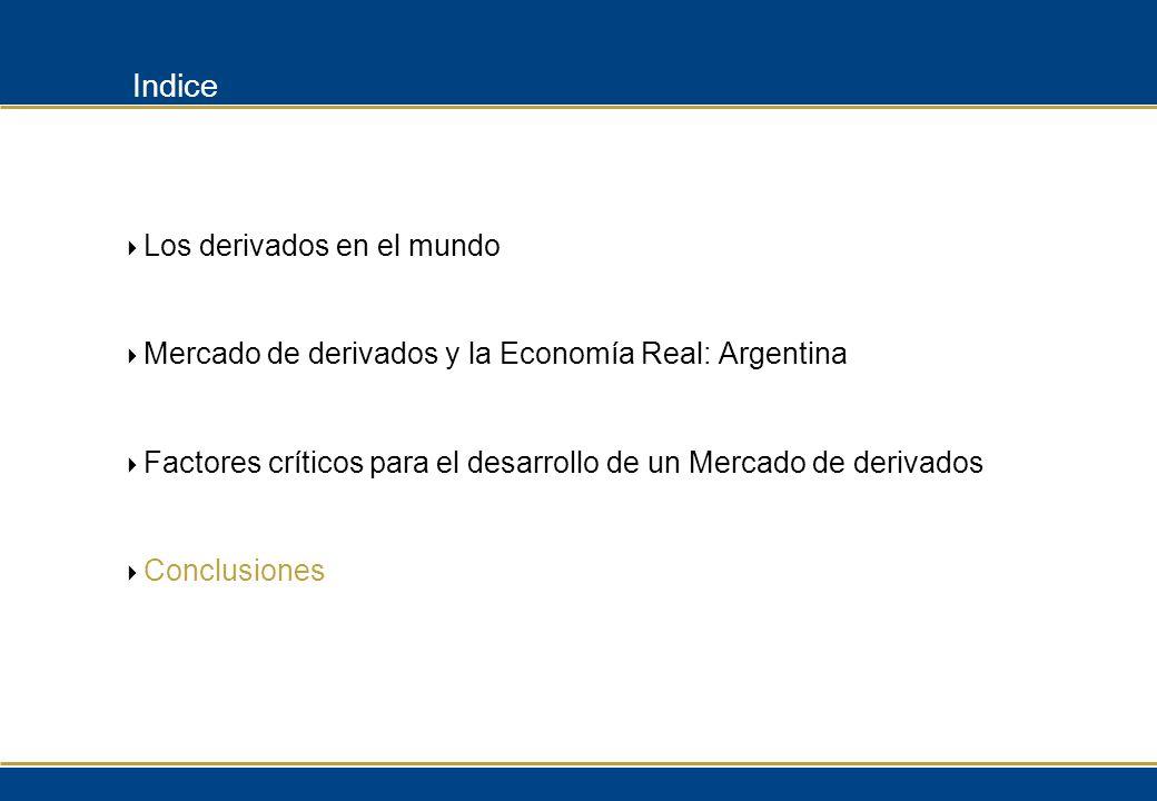 Indice Los derivados en el mundo Mercado de derivados y la Economía Real: Argentina Factores críticos para el desarrollo de un Mercado de derivados Co