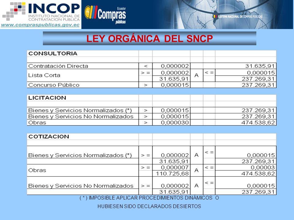 LEY ORGÁNICA DEL SNCP ( * ) IMPOSIBLE APLICAR PROCEDIMIENTOS DINÁMICOS O HUBIESEN SIDO DECLARADOS DESIERTOS