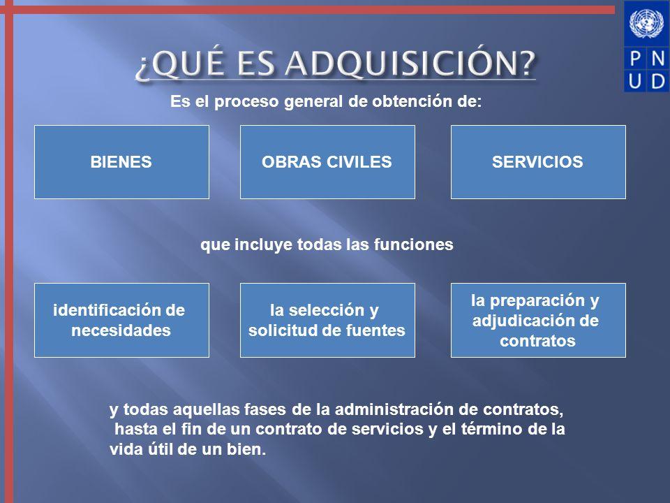 BIENESSERVICIOSOBRAS CIVILES Es el proceso general de obtención de: que incluye todas las funciones identificación de necesidades la preparación y adj