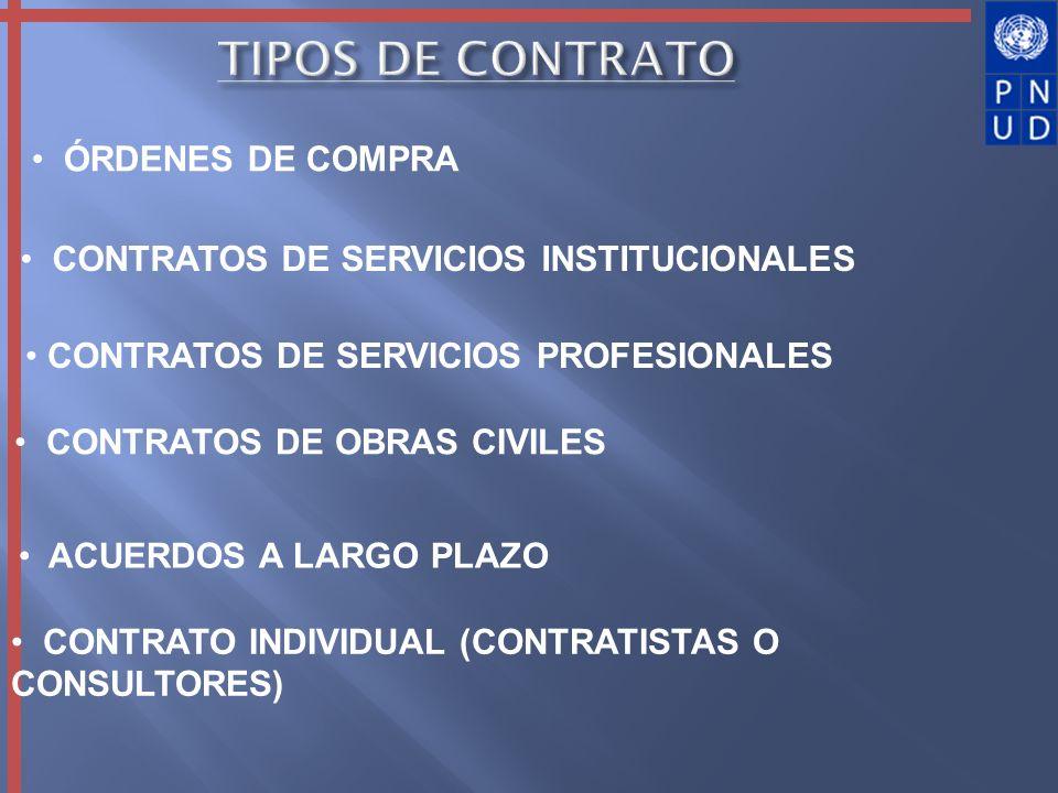 TIPOS DE CONTRATO ÓRDENES DE COMPRA CONTRATOS DE SERVICIOS INSTITUCIONALES CONTRATOS DE SERVICIOS PROFESIONALES CONTRATOS DE OBRAS CIVILES ACUERDOS A