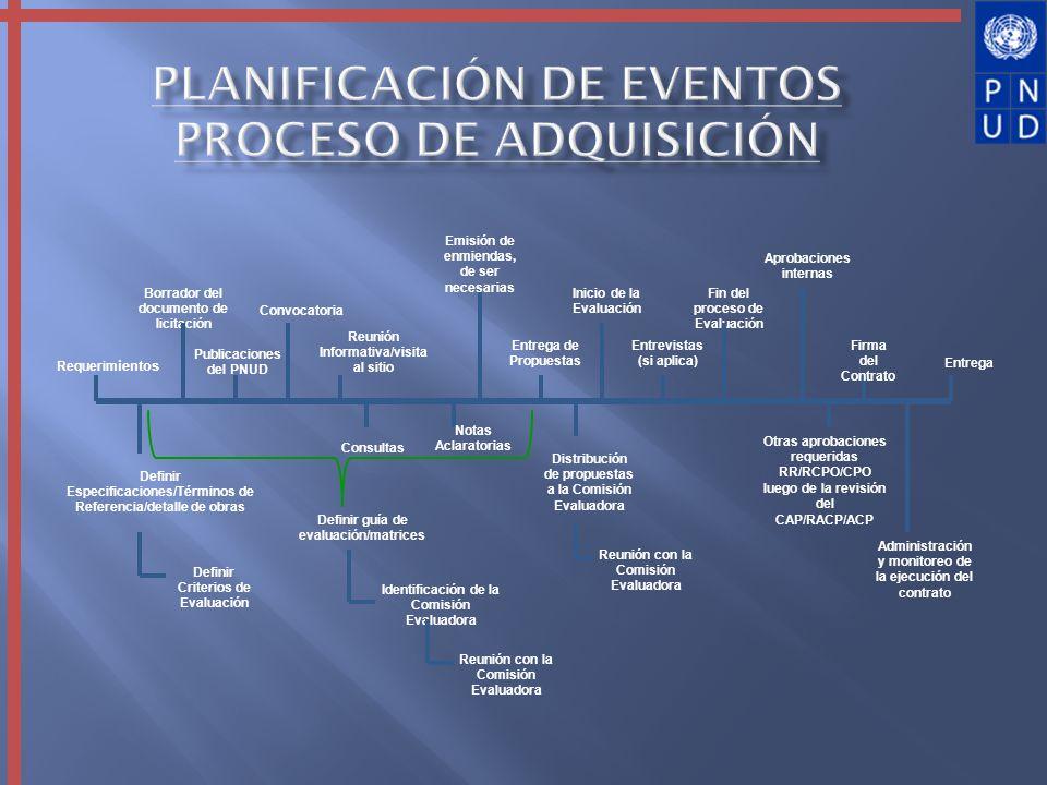 Requerim ientos Borrador del documento de licitación Convocatoria Entrega de Propuestas Emisión de enmiendas, de ser necesarias Reunión Informativa/vi